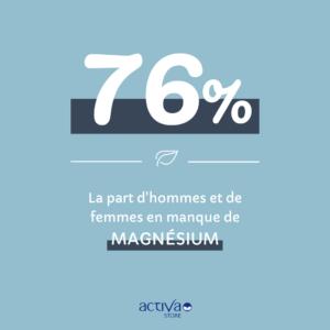 Statistiques magnesium