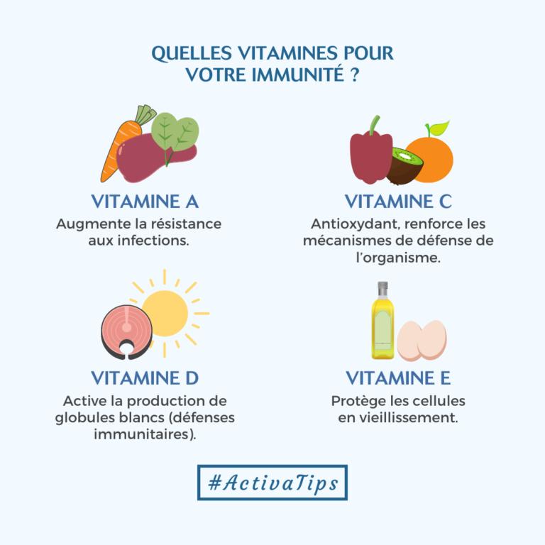 Les vitamines pour votre immunité